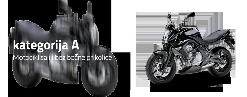 https://autoskola-premuz.hr/wp-content/uploads/2012/01/kategorijaA2.png