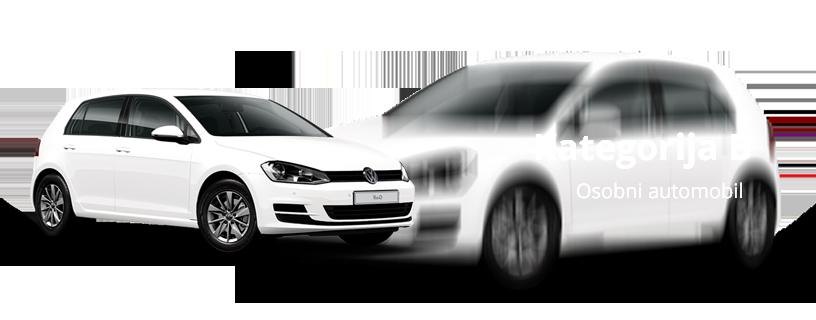 https://autoskola-premuz.hr/wp-content/uploads/2012/01/kategorijabb.png